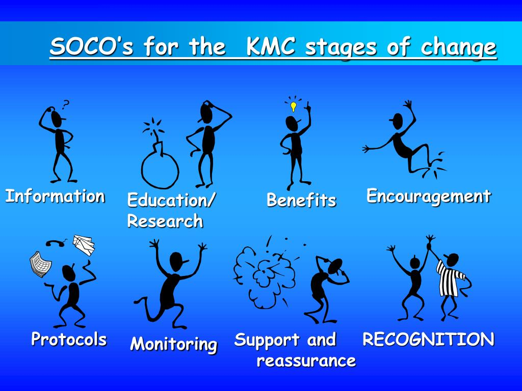 SOCO's for the  KMC stages of change