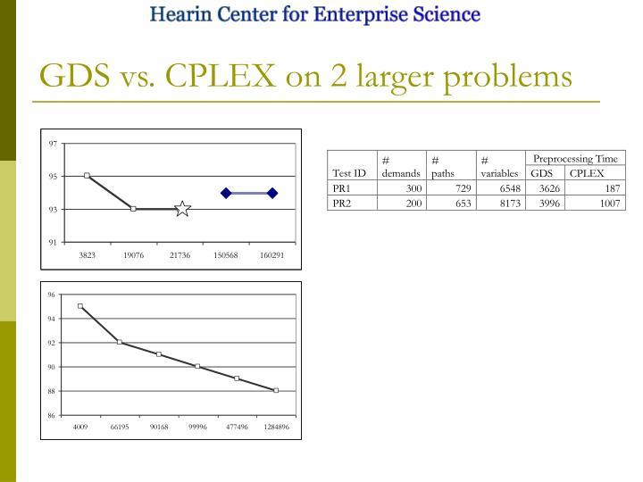 GDS vs. CPLEX on 2 larger problems