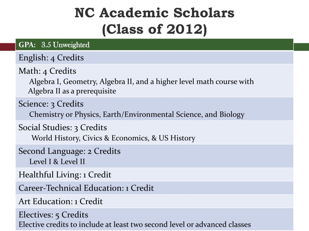 NC Academic Scholars
