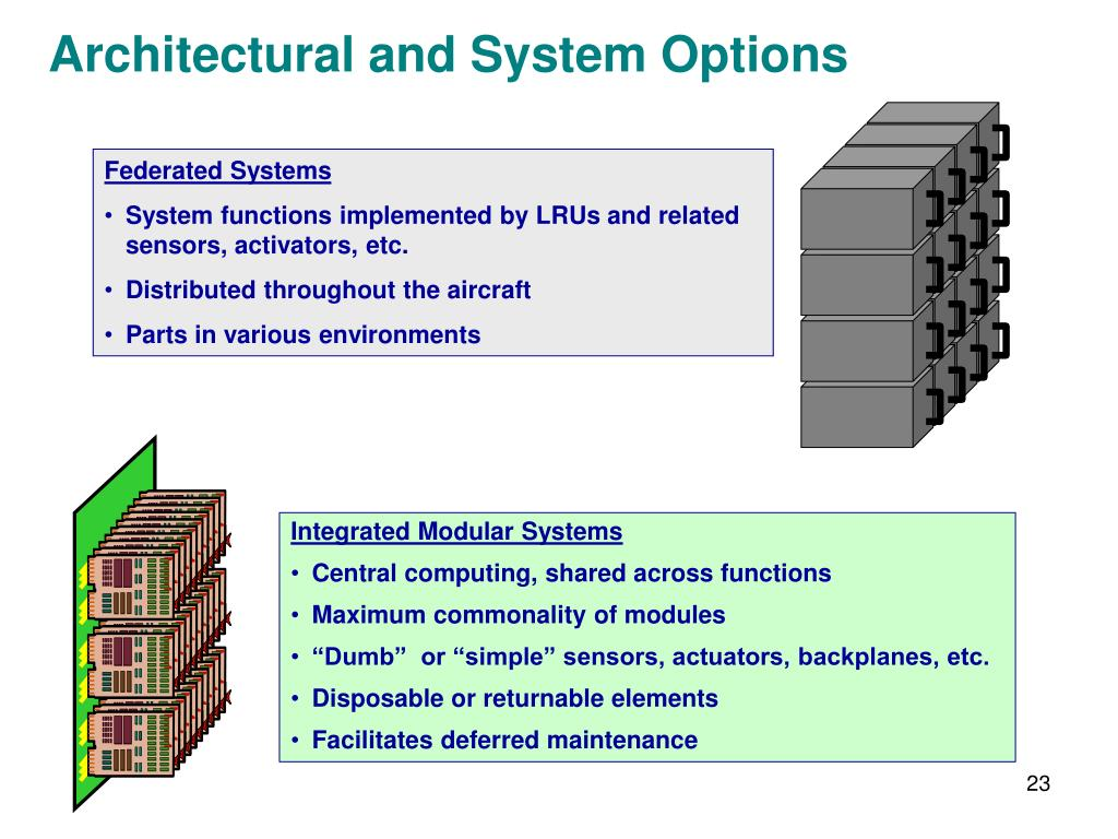 Architectural and System Options