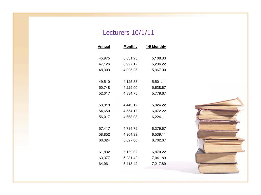 Lecturers 10/1/11