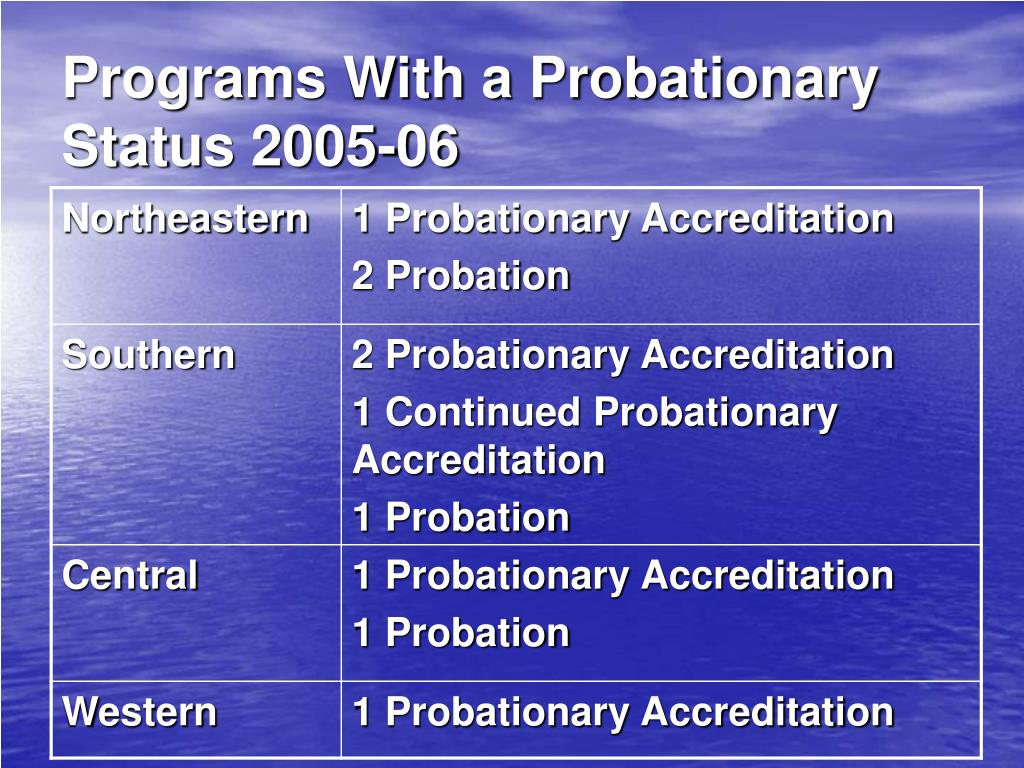 Programs With a Probationary Status 2005-06