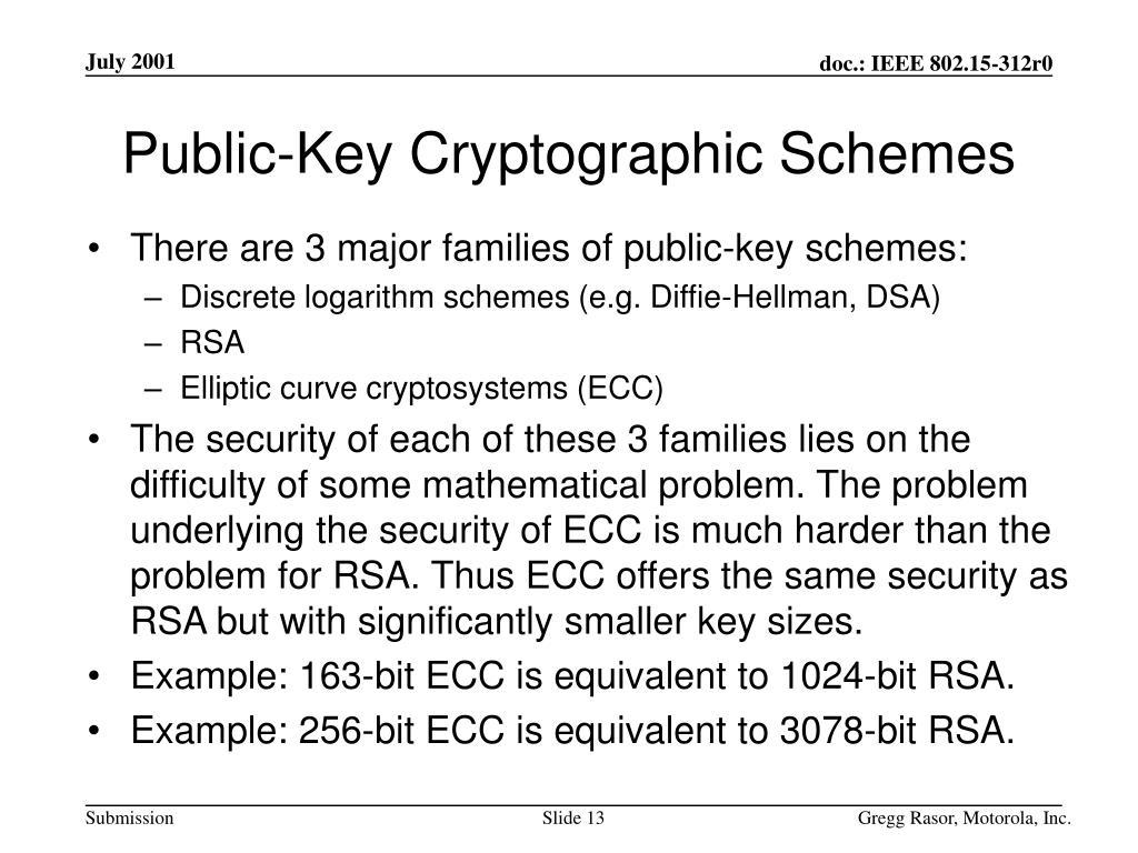 Public-Key Cryptographic Schemes