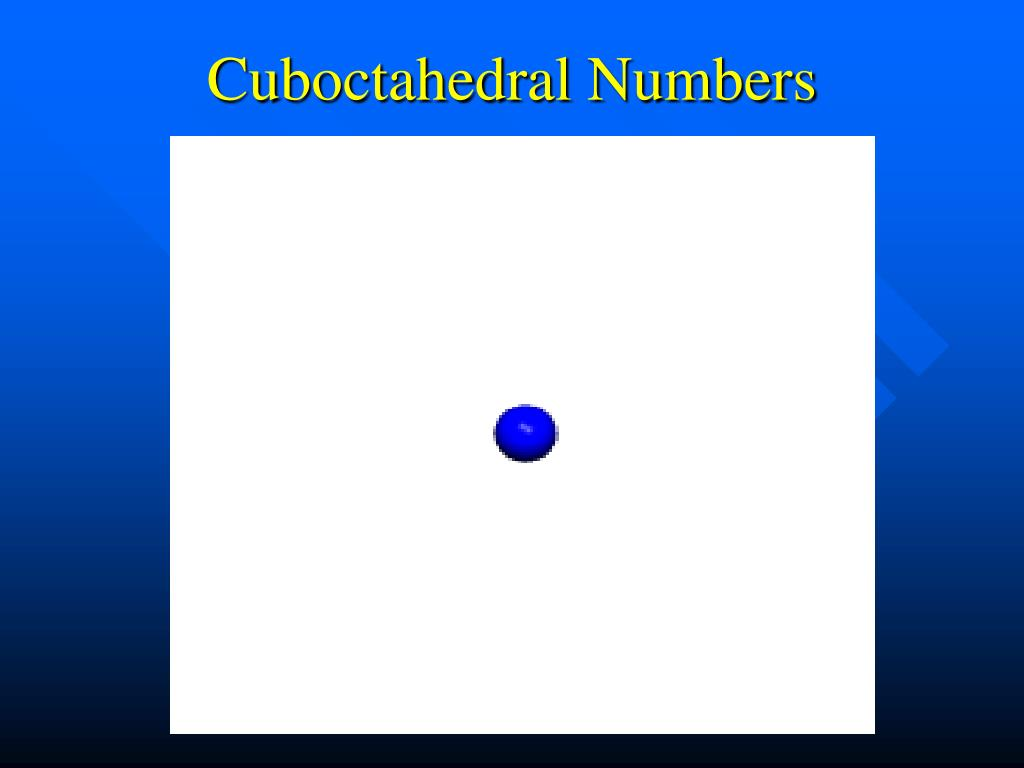 Cuboctahedral Numbers