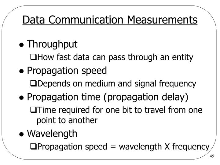 Data Communication Measurements