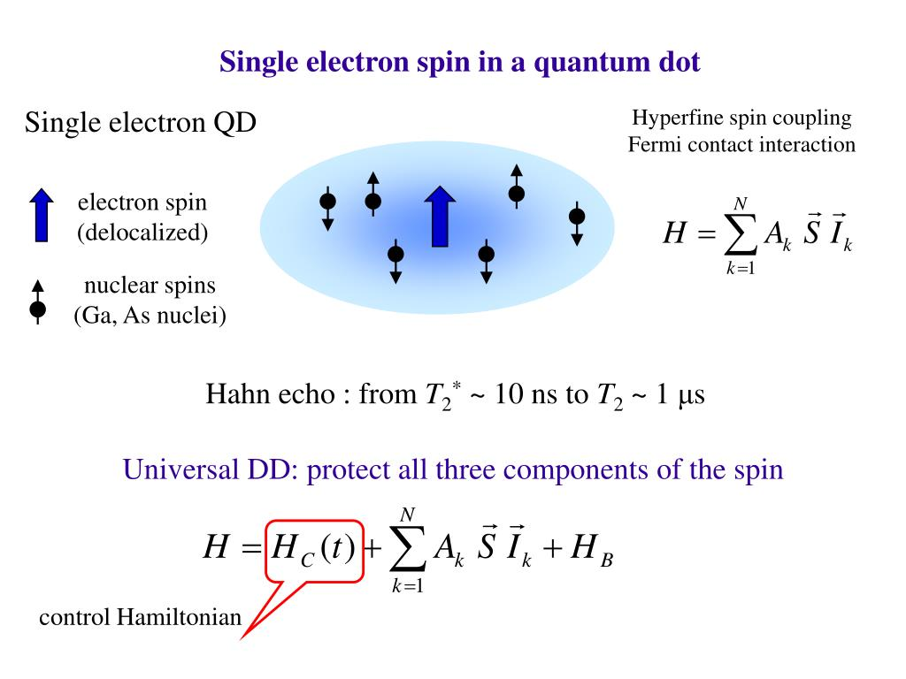 Single electron spin in a quantum dot