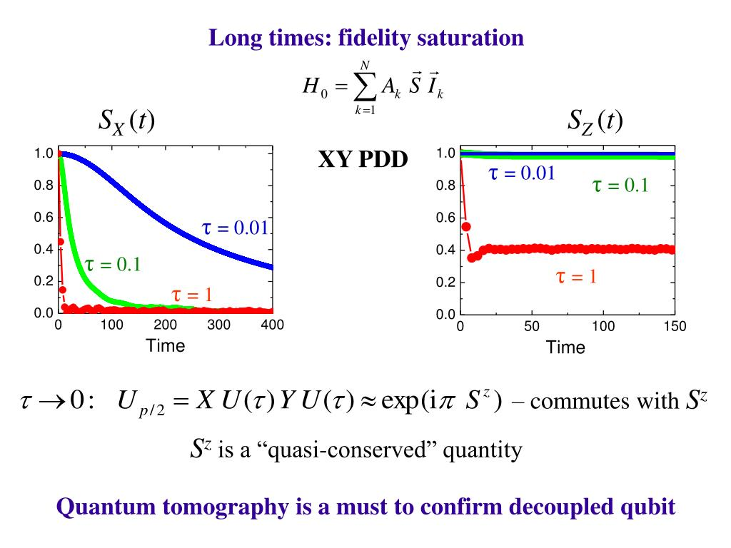 Long times: fidelity saturation