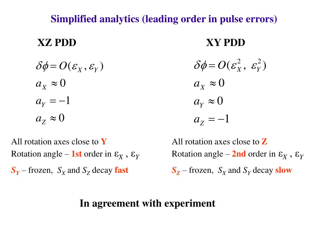 Simplified analytics (leading order in pulse errors)