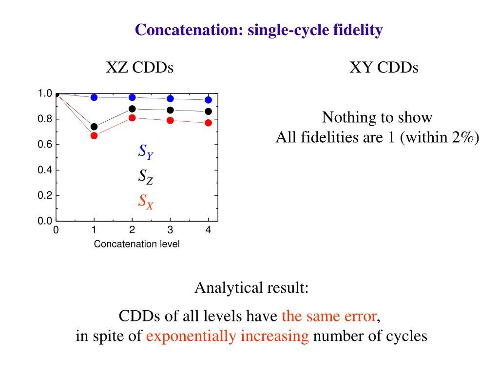 Concatenation: single-cycle fidelity