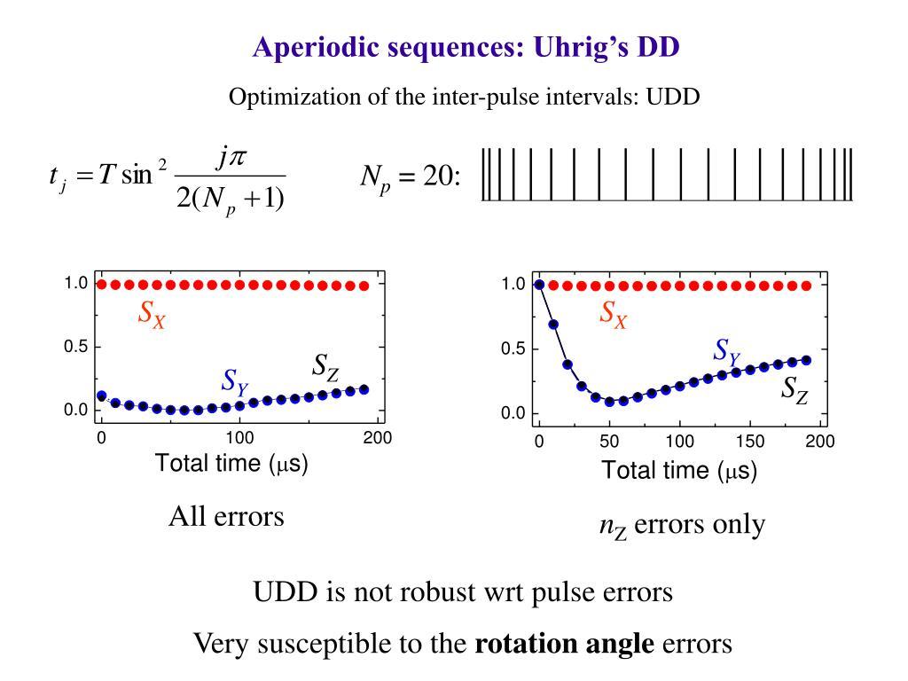 Aperiodic sequences: Uhrig's DD