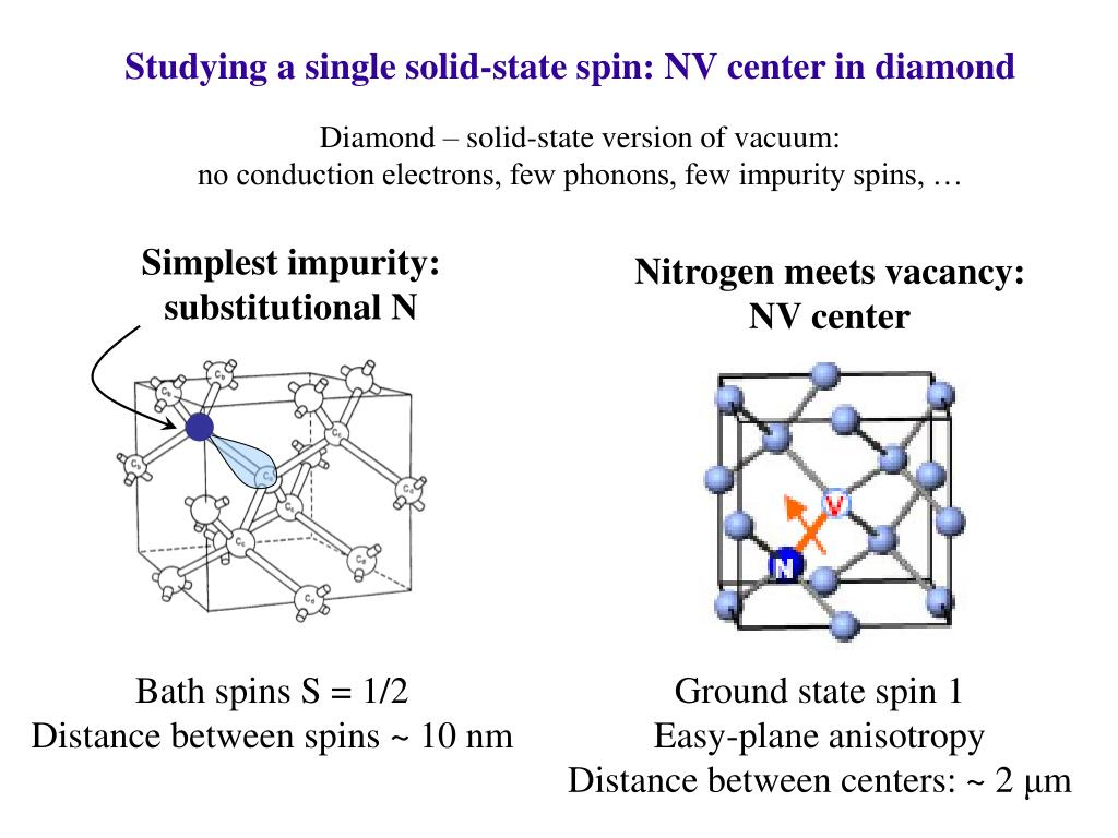 Studying a single solid-state spin: NV center in diamond