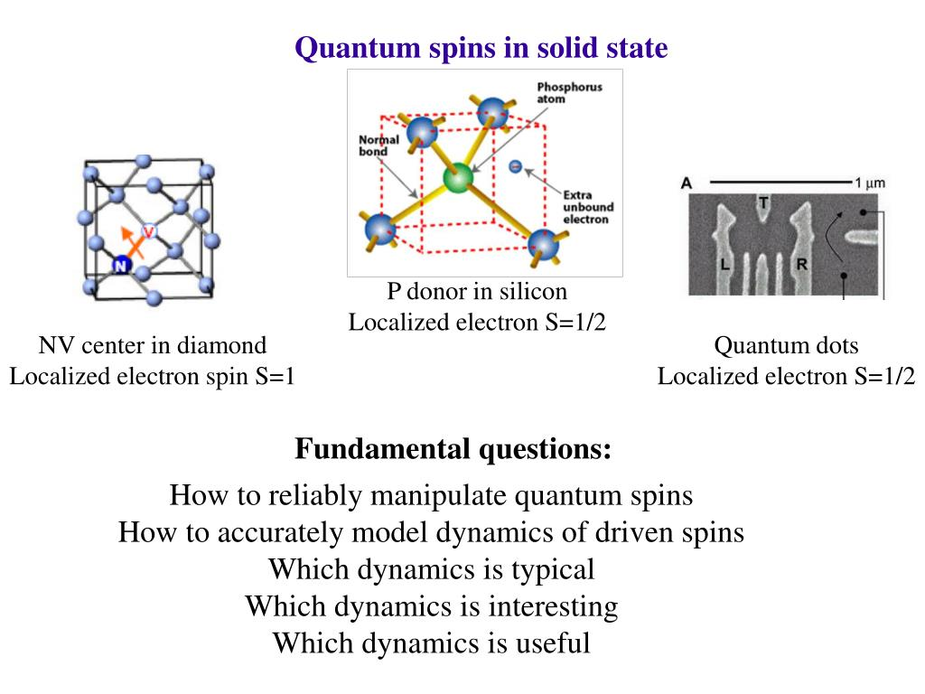 Quantum spins in solid state
