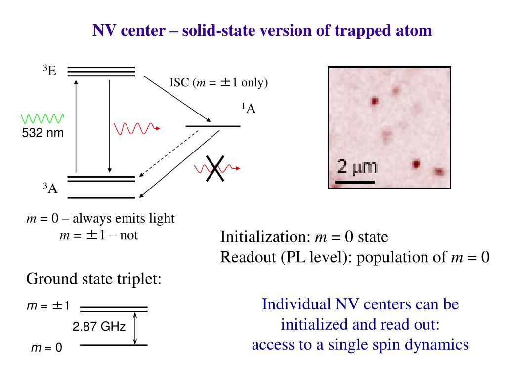 NV center – solid-state version of trapped atom