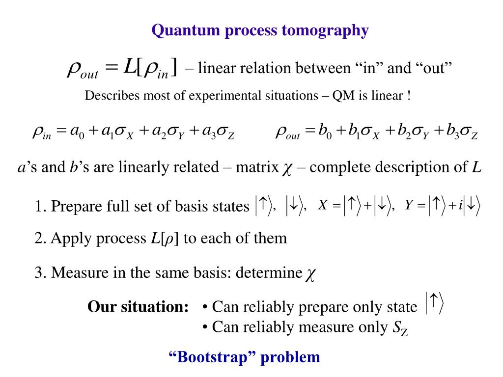 """– linear relation between """"in"""" and """"out"""""""