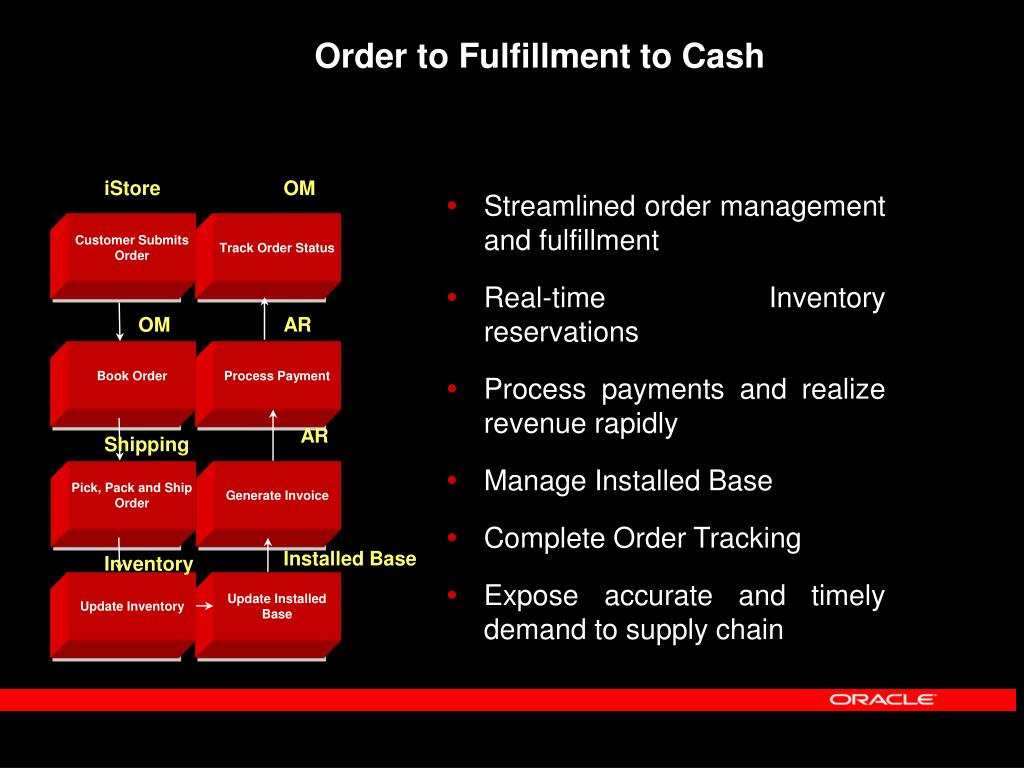 Order to Fulfillment to Cash
