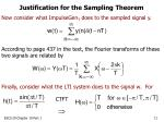 justification for the sampling theorem11