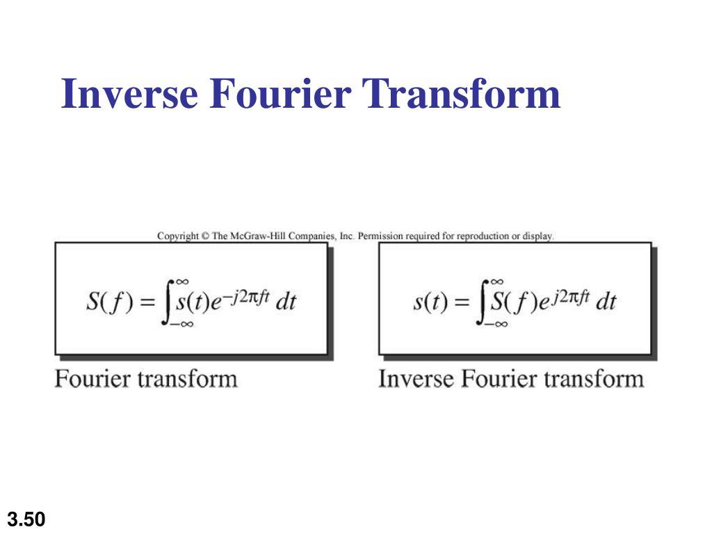 Inverse Fourier Transform