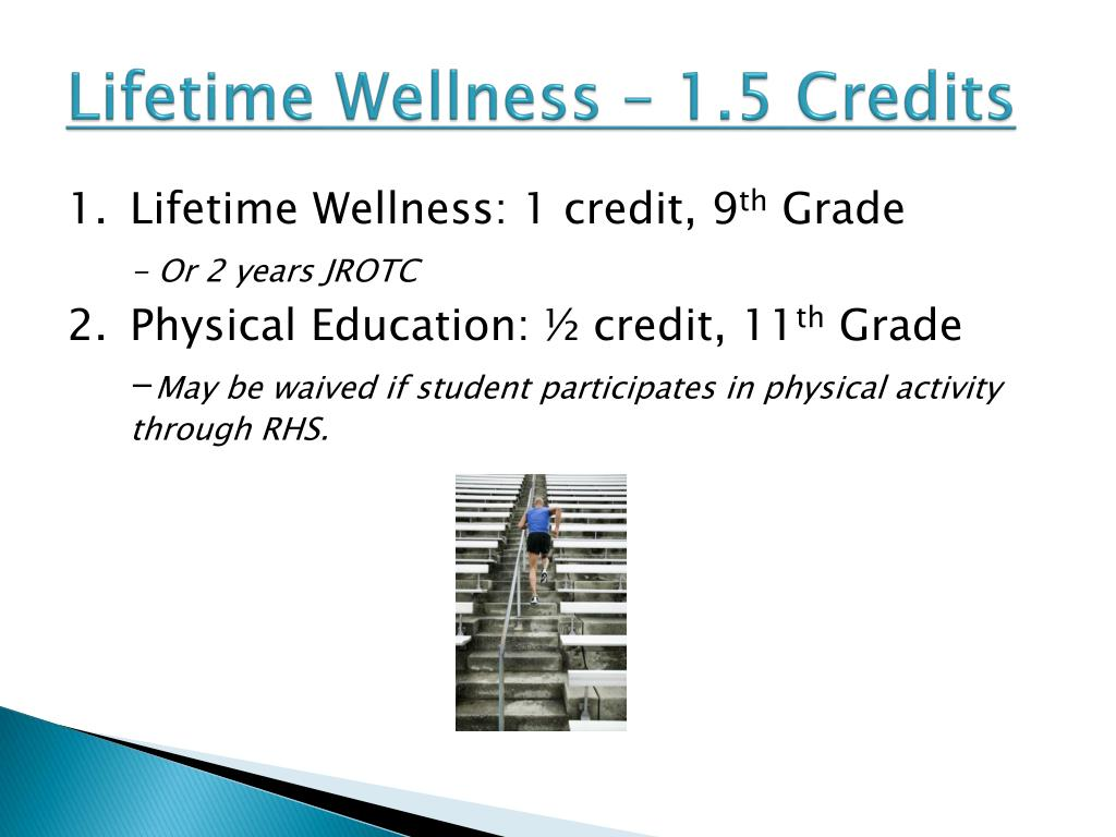 Lifetime Wellness – 1.5 Credits