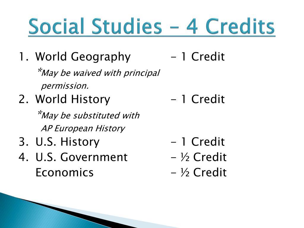 Social Studies – 4 Credits