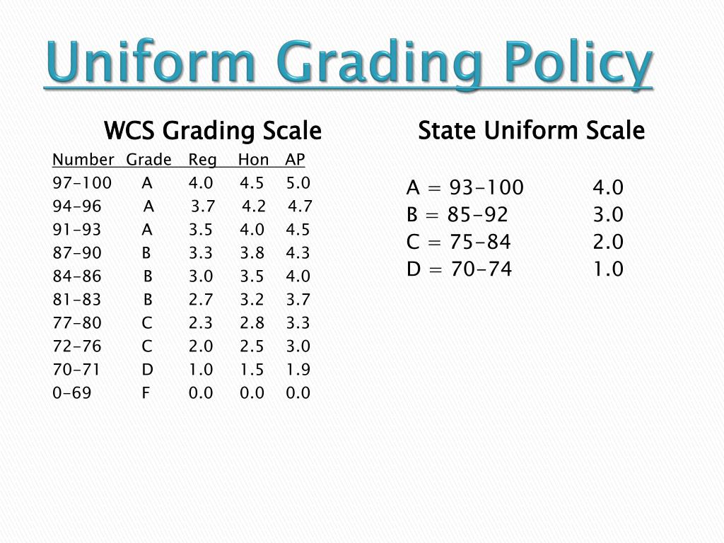 Uniform Grading Policy