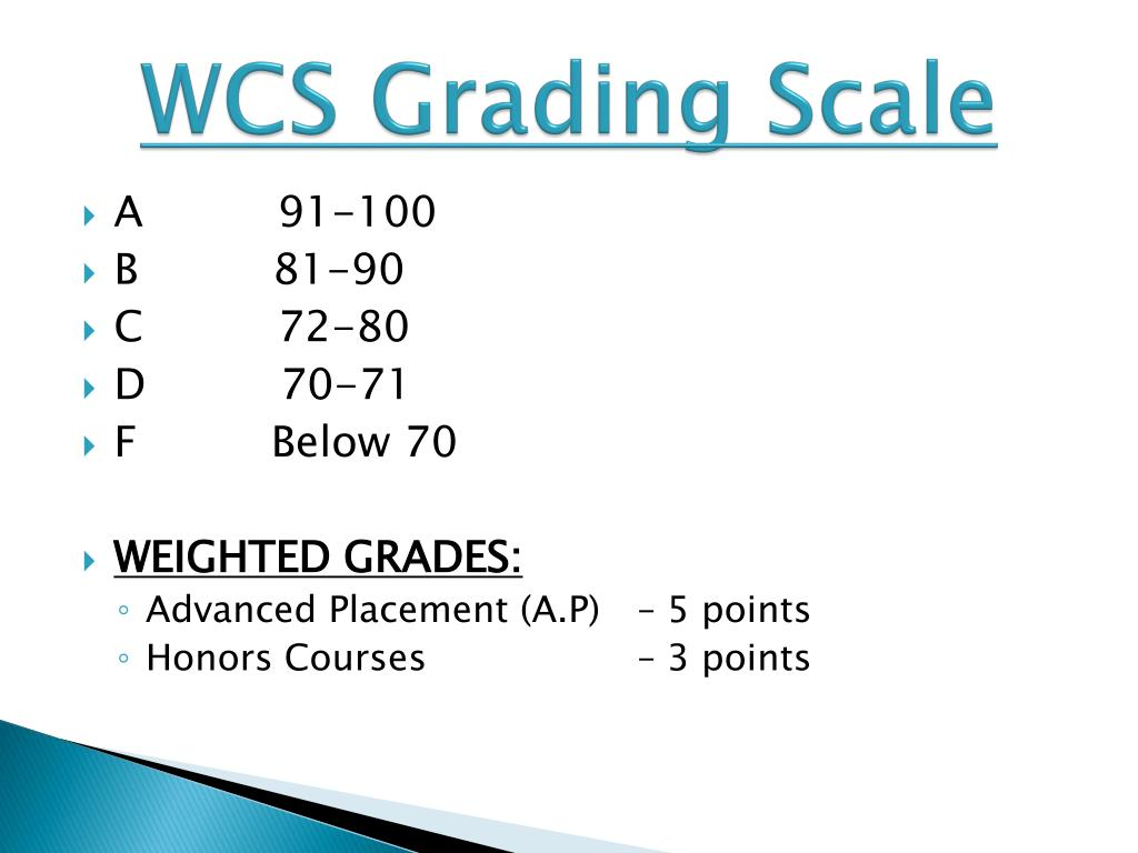 WCS Grading Scale
