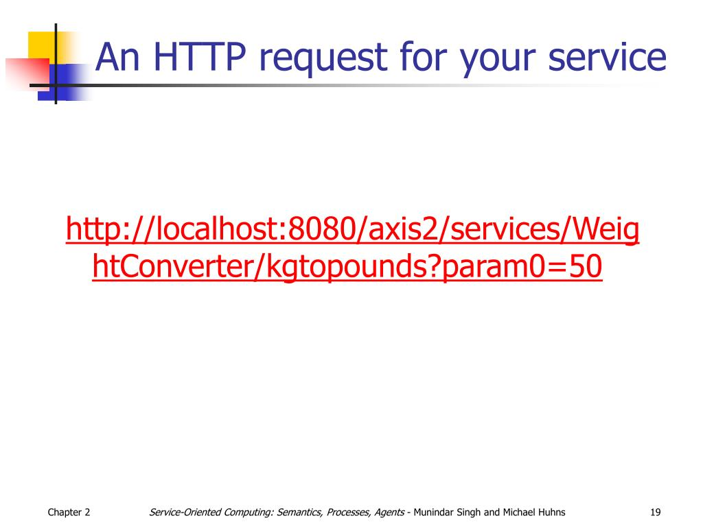 An HTTP request for your service