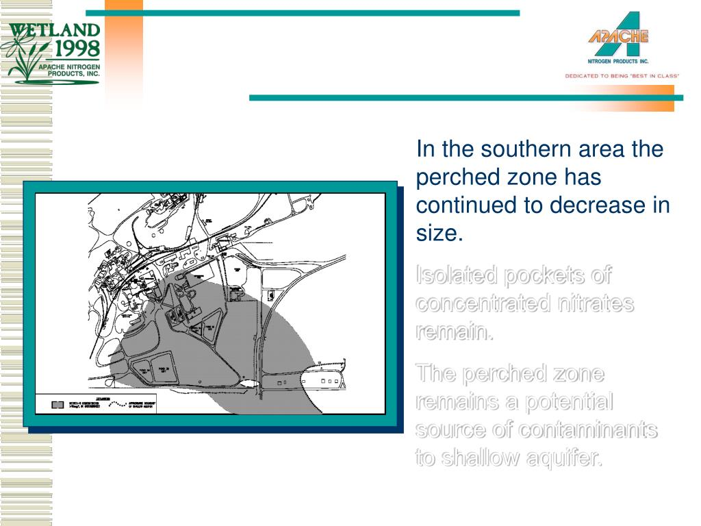 In the southern area the perched zone has continued to decrease in size.