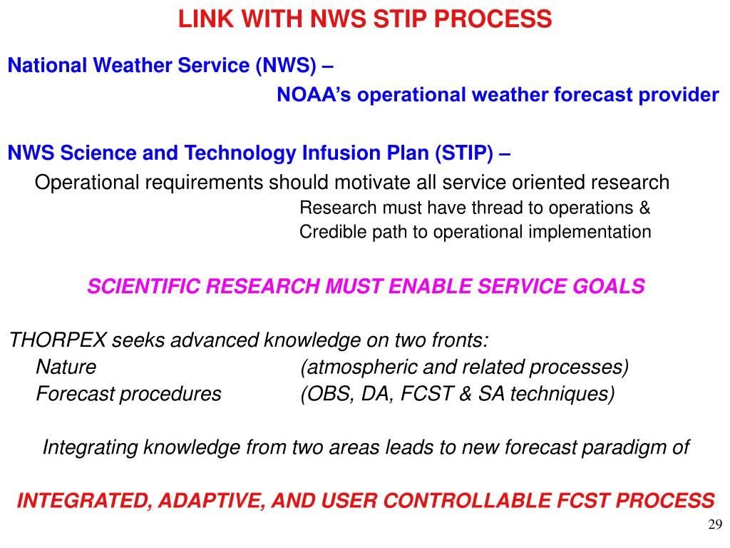 LINK WITH NWS STIP PROCESS