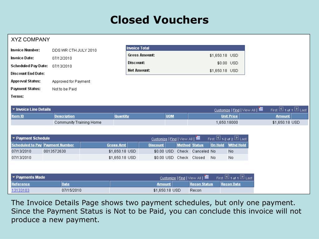 Closed Vouchers