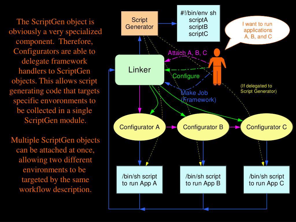 The ScriptGen object is