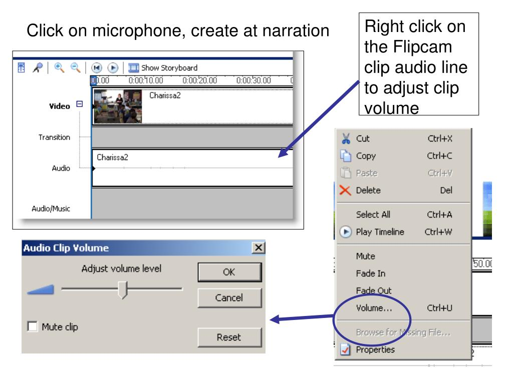 Right click on the Flipcam clip audio line to adjust clip volume