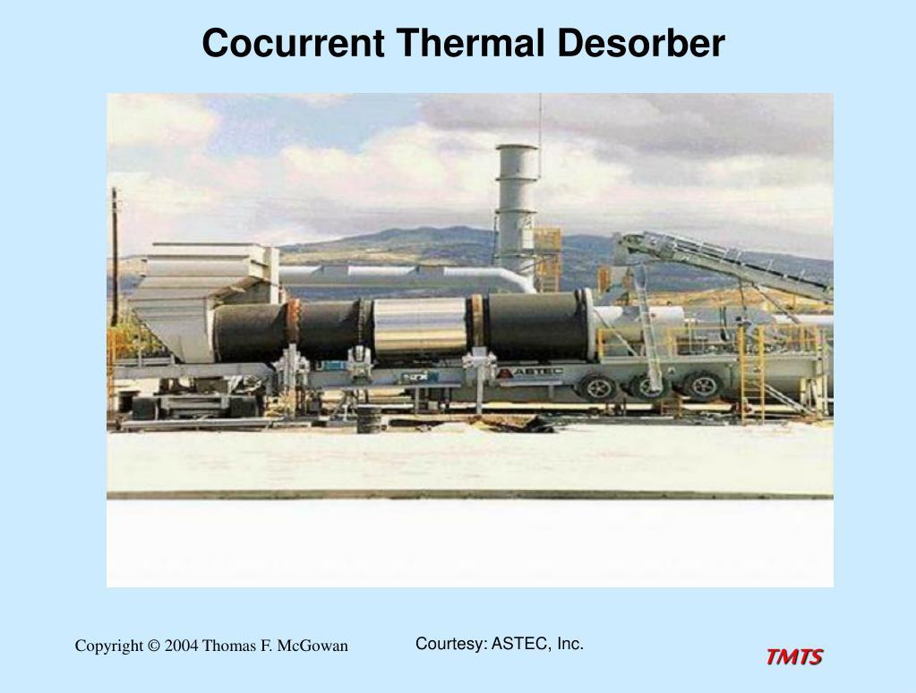 Cocurrent Thermal Desorber