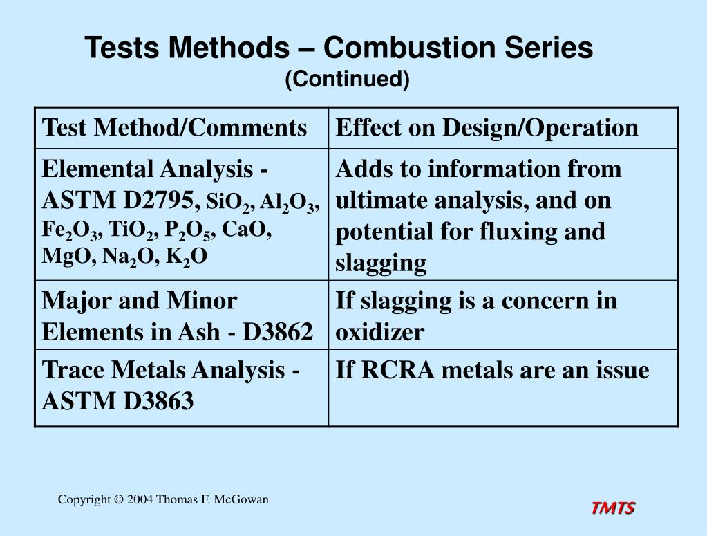 Tests Methods – Combustion Series