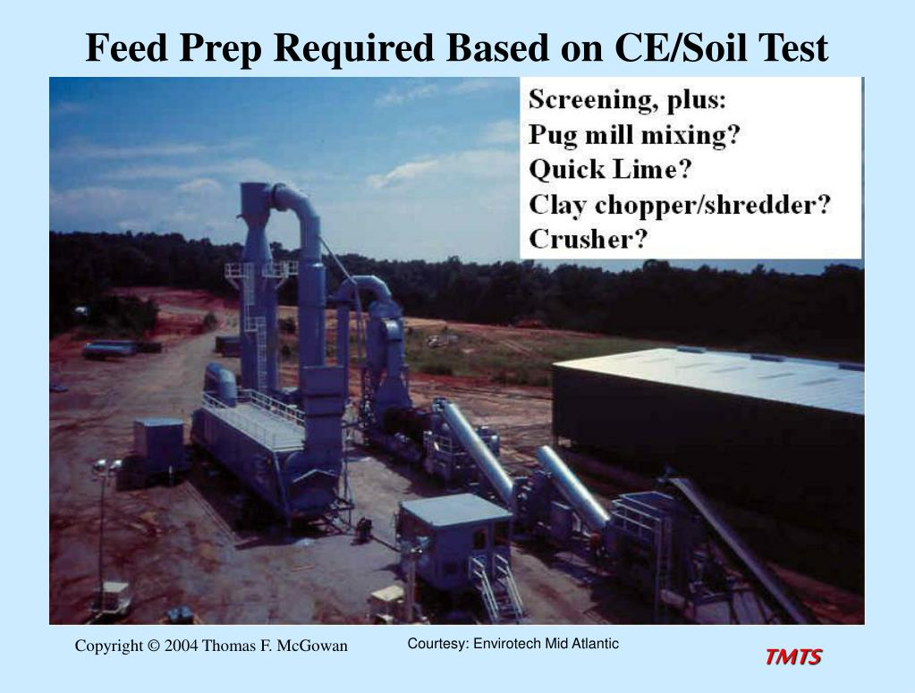 Feed Prep Required Based on CE/Soil Test