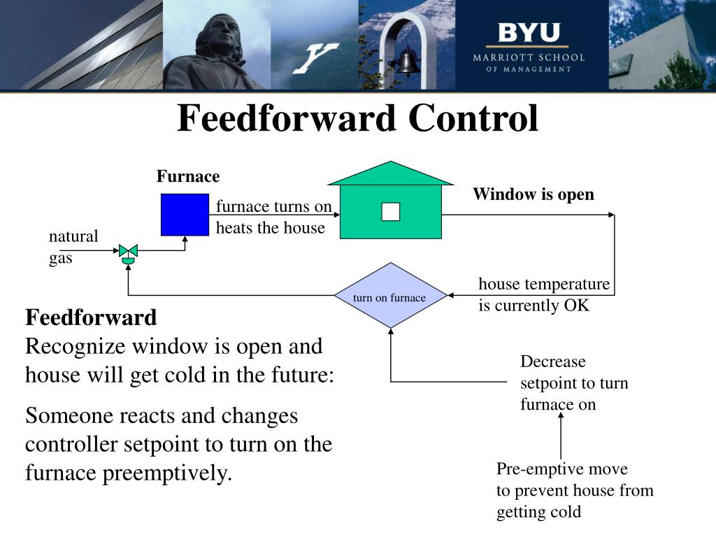 feedforward controls Nptel provides e-learning through online web and video courses various  streams.