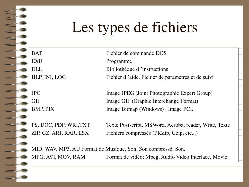 Les types de fichiers