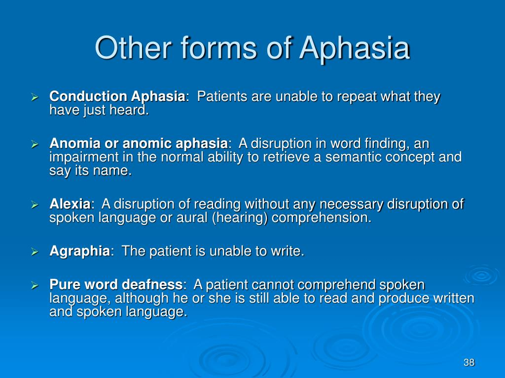 Other forms of Aphasia