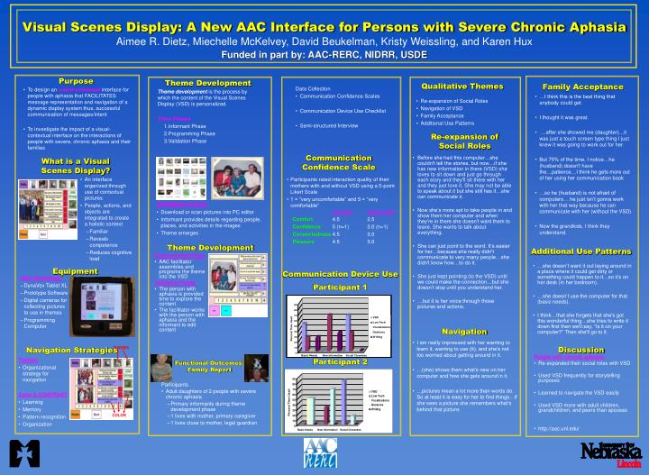 Visual scenes display a new aac interface for persons with severe chronic aphasia