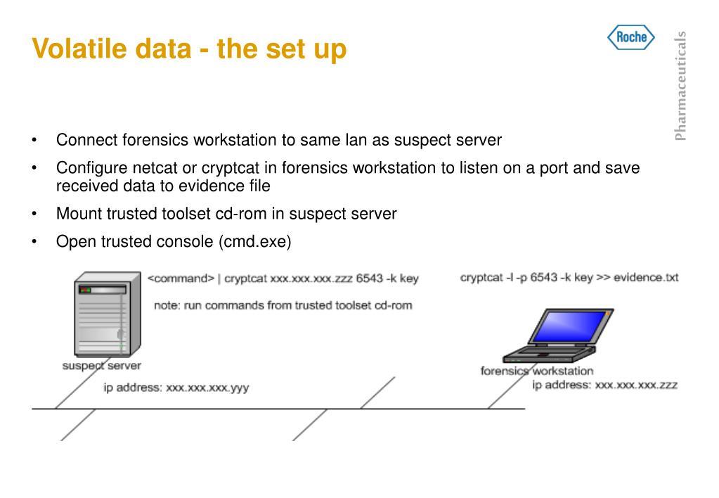 Volatile data - the set up