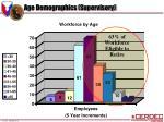 age demographics supervisory