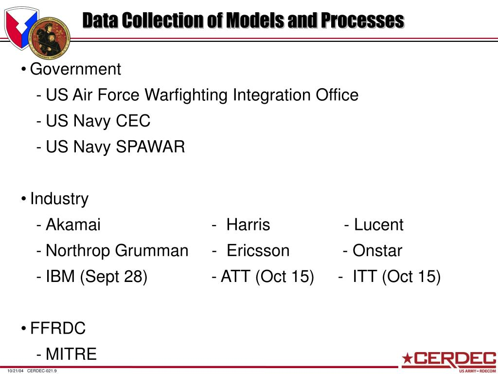Data Collection of Models and Processes