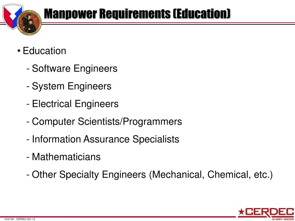 Manpower Requirements (Education)