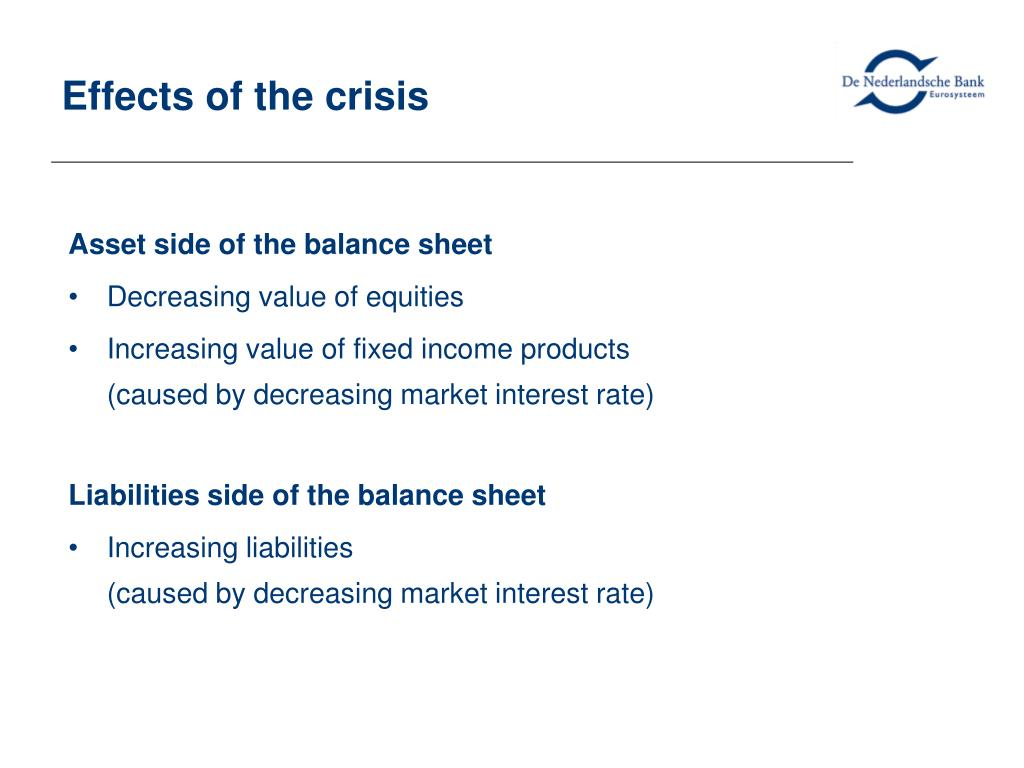 Effects of the crisis
