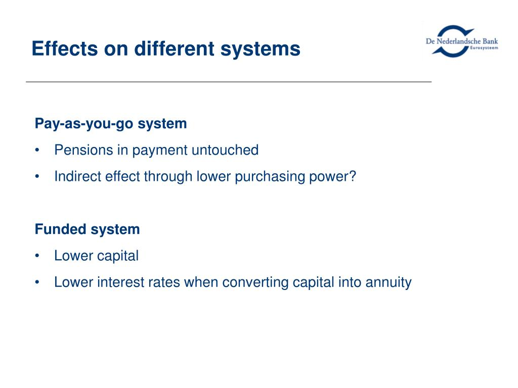 Effects on different systems