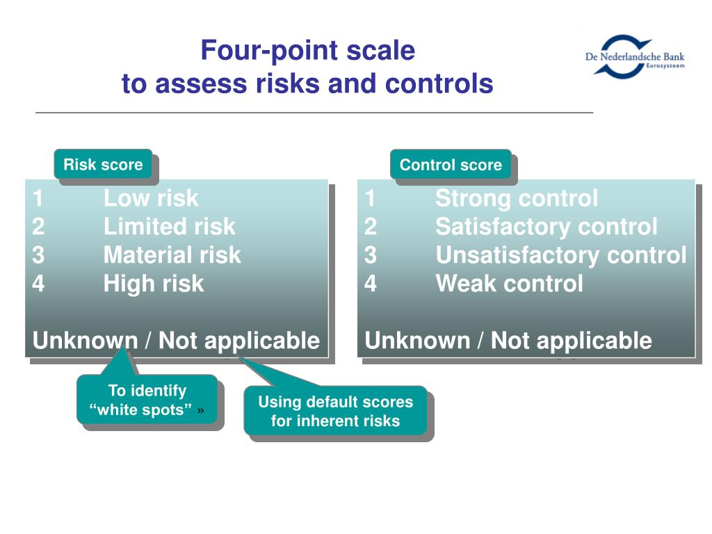 Four-point scale