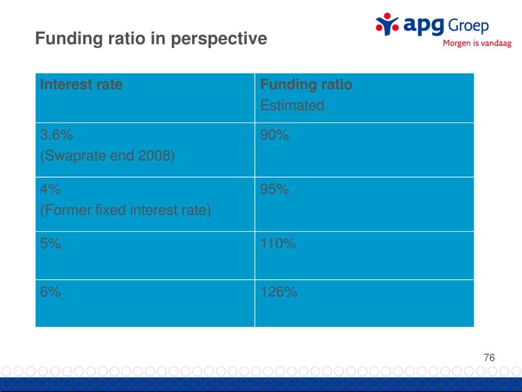 Funding ratio in perspective