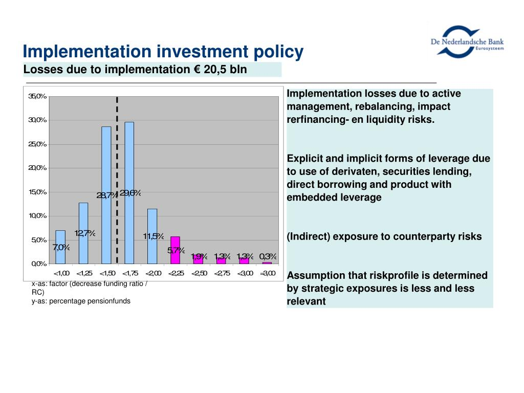 Implementation investment policy