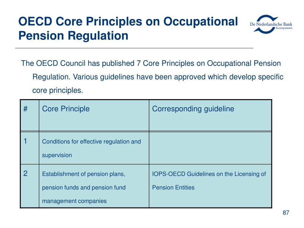 OECD Core Principles on Occupational Pension Regulation