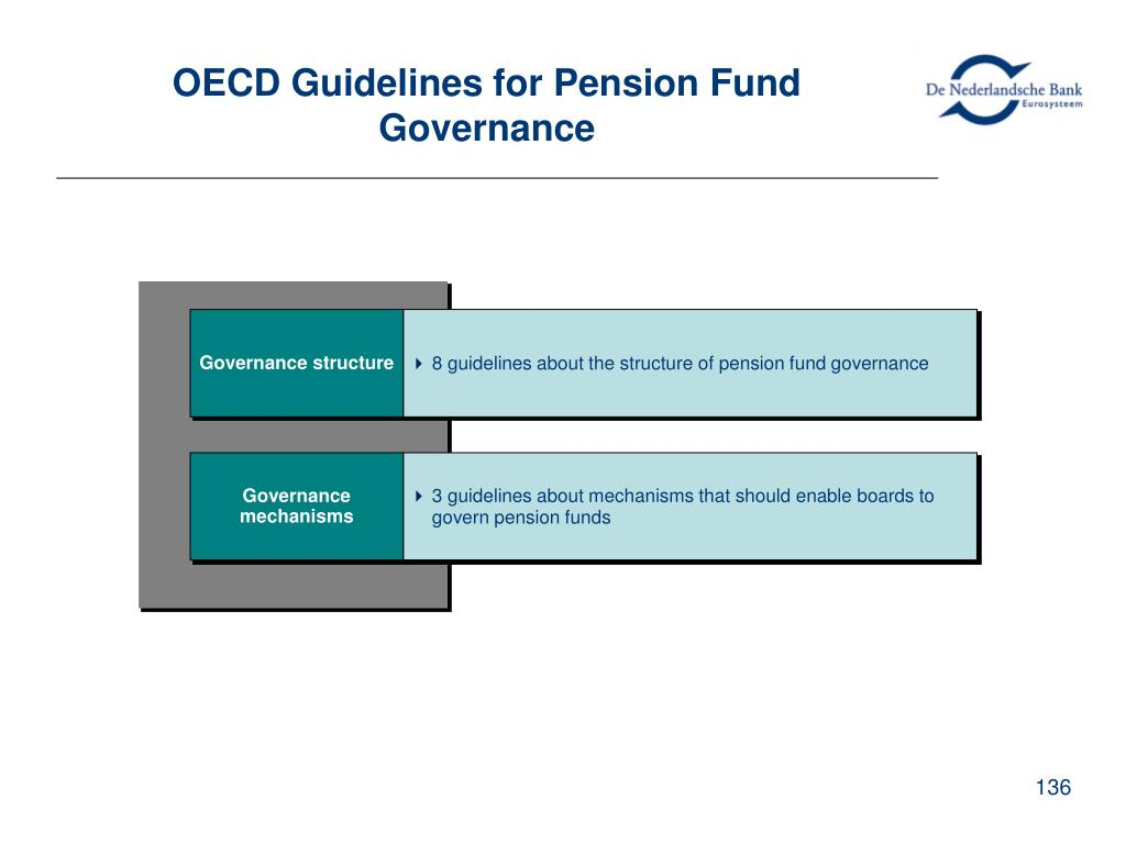 OECD Guidelines for Pension Fund Governance