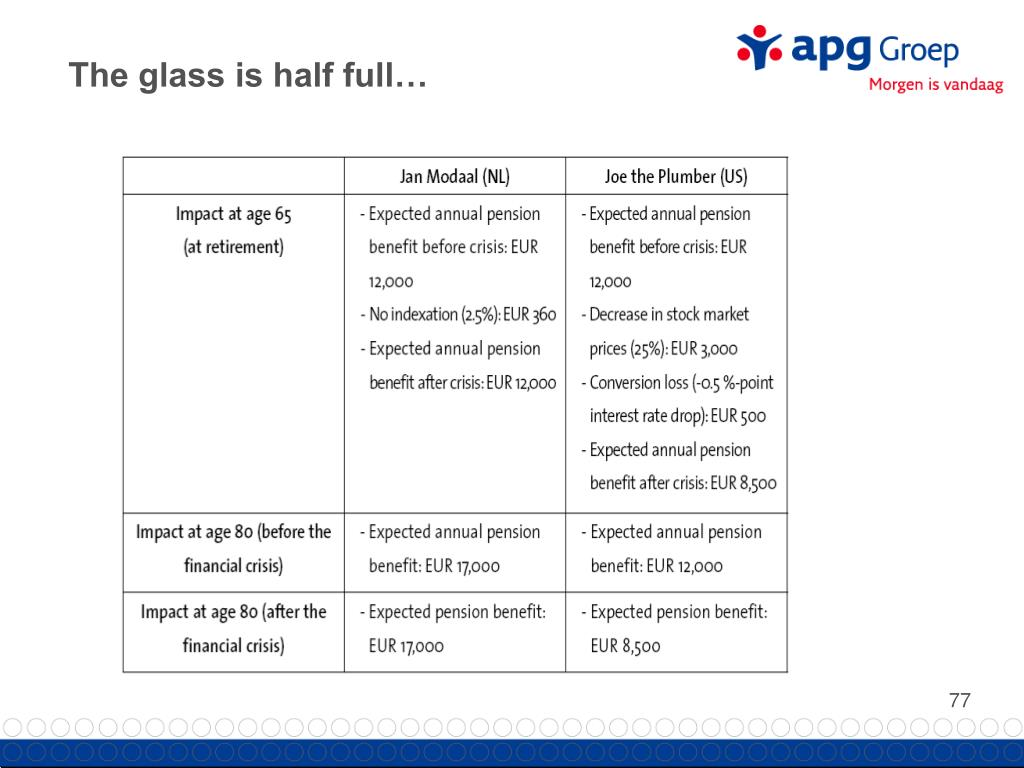 The glass is half full…